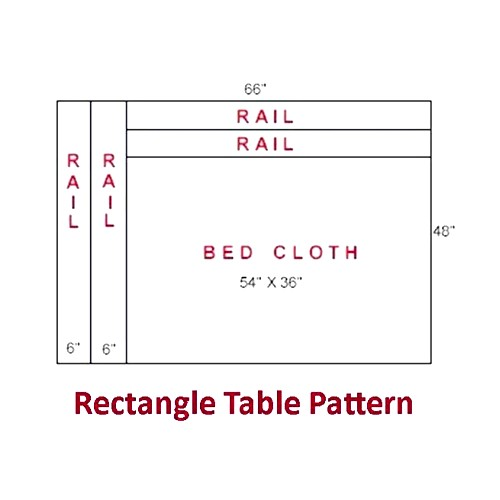Rectangle Table Pattern -2